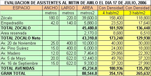 El zocalo de la ciudad de mexico 4a parte en la poca for Cuanto es 35 metros cuadrados
